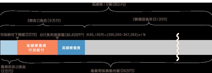 - けんぽれん[健康保険組合連合会]